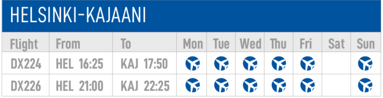 Lentoliikenne Helsinki-Kajaani.